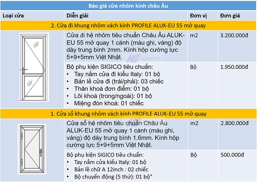 bao gia cua nhom 1 canh chau au - Báo giá cửa nhôm 1 cánh của Xingfa và châu Âu (cửa sổ, cửa đi)
